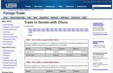 http://www.census.gov/foreign-trade/balance/c5700.html
