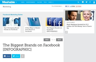 http://mashable.com/2010/11/15/biggest-facebook-brands/