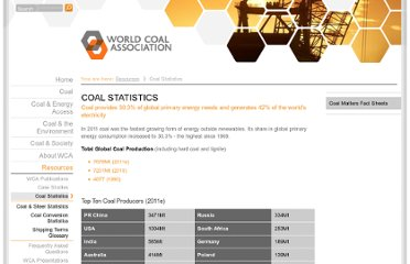 http://www.worldcoal.org/resources/coal-statistics/