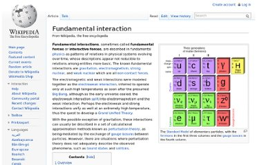 http://en.wikipedia.org/wiki/Fundamental_interaction