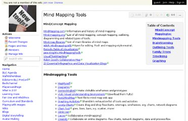 http://newtoolsworkshop.wikispaces.com/Mind+Mapping+Tools