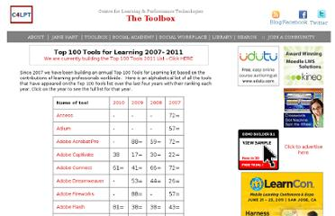 http://www.c4lpt.co.uk/Top100Tools/index.html