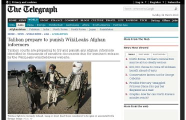 http://www.telegraph.co.uk/news/worldnews/asia/afghanistan/8166084/Taliban-prepare-to-punish-WikiLeaks-Afghan-informers.html