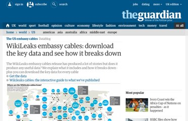 http://www.guardian.co.uk/news/datablog/2010/nov/29/wikileaks-cables-data