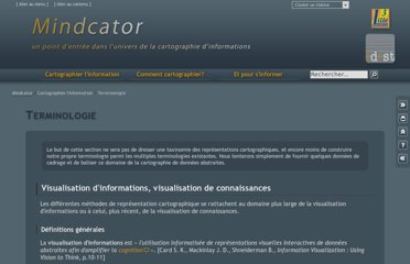 http://mindcator.free.fr/index.php?cote=120