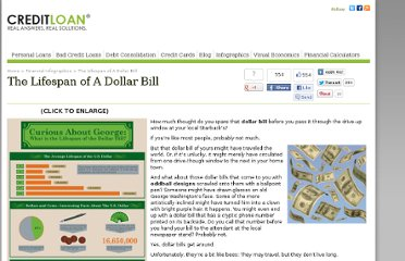 http://www.creditloan.com/infographics/the-lifespan-of-a-dollar-bill/
