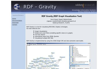 http://semweb.salzburgresearch.at/apps/rdf-gravity/index.html