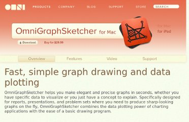 http://www.omnigroup.com/applications/omnigraphsketcher/