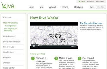 http://www.kiva.org/about/how
