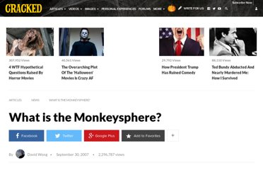 http://www.cracked.com/article_14990_what-monkeysphere.html