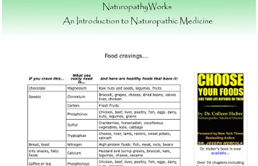 http://www.naturopathyworks.com/pages/cravings.php