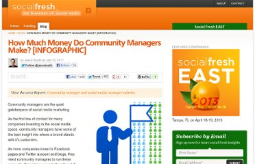 http://socialfresh.com/how-much-money-do-community-managers-make-infographic/
