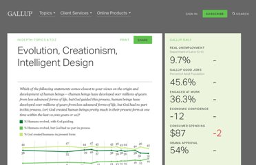http://www.gallup.com/poll/21814/evolution-creationism-intelligent-design.aspx