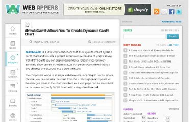 http://www.webappers.com/2010/04/28/dhtmlxgantt-allows-you-to-create-dynamic-gantt-chart/