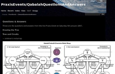 http://deoxy.org/wiki/PraxisEvents/QabalahQuestionsAndAnswers