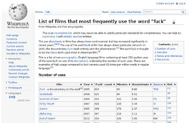 http://en.wikipedia.org/wiki/List_of_films_that_most_frequently_use_the_word_%22fuck%22
