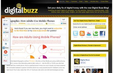 http://www.digitalbuzzblog.com/infographic-how-adults-are-using-mobile-phones/