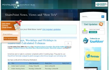 http://blog.pentalogic.net/2008/11/working-days-weekdays-holidays-sharepoint-calculated-columns/