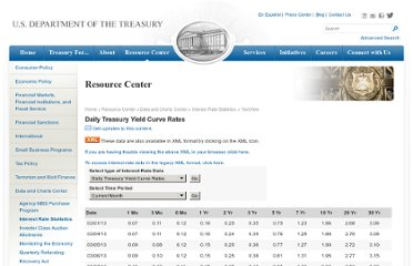 http://www.treasury.gov/resource-center/data-chart-center/interest-rates/Pages/TextView.aspx?data=yield