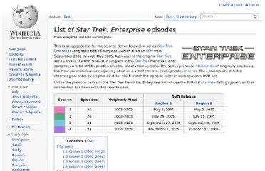 http://en.wikipedia.org/wiki/List_of_Star_Trek:_Enterprise_episodes