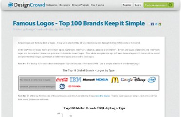 http://blog.designcrowd.com/article/130/famous-logos--top-100-brands-keep-it-simple