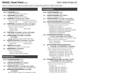http://www.nihilogic.dk/labs/webgl_cheat_sheet/WebGL_Cheat_Sheet.htm