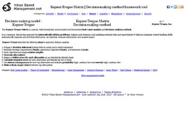 http://www.valuebasedmanagement.net/methods_kepner-tregoe_matrix.html
