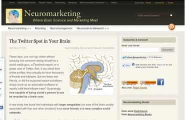 http://www.neurosciencemarketing.com/blog/articles/twitter-spot-brain.htm