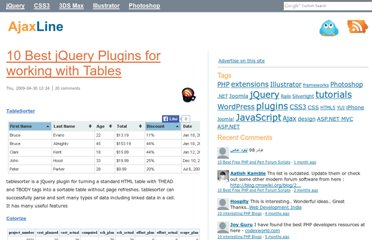 http://www.ajaxline.com/10-best-jquery-plugins-for-working-with-tables