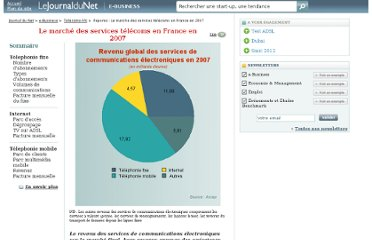 http://www.journaldunet.com/ebusiness/telecoms-fai/chiffre/080506-marche-telecommunications-2007-france/index.shtml