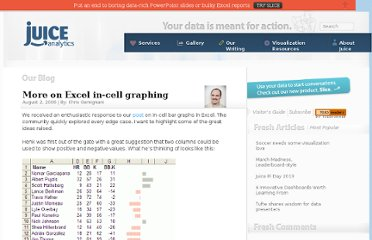 http://www.juiceanalytics.com/writing/2006/08/more-on-excel-in-cell-graphing/