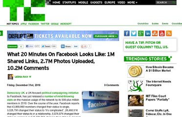 http://techcrunch.com/2010/12/31/what-20-minutes-on-facebook-looks-like-1m-shared-links-2-7m-photos-uploaded-10-2m-comments/