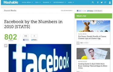 http://mashable.com/2010/12/31/facebook-by-the-numbers-in-2010-stats/