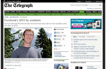 http://www.telegraph.co.uk/technology/facebook/8233656/Facebooks-2010-by-numbers.html