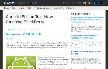 http://gigaom.com/2010/11/01/android-still-on-top-now-crushing-blackberry/