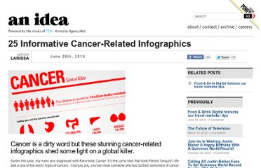 http://anidea.com/creative/25-amazing-cancer-related-infographics/