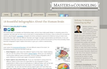 http://www.mastersincounseling.org/18-beautiful-infographics-about-the-human-brain.html