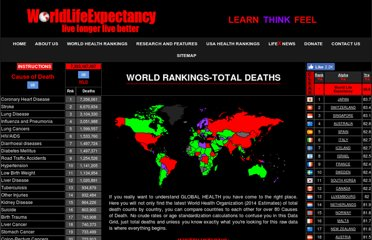 http://www.worldlifeexpectancy.com/world-rankings-total-deaths