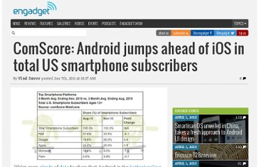 http://www.engadget.com/2011/01/07/comscore-android-jumps-ahead-of-ios-in-total-us-smartphone-subs/