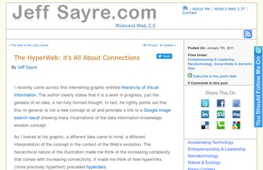 http://jeffsayre.com/2011/01/07/the-hyperweb-its-all-about-connections/