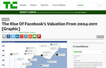 http://techcrunch.com/2011/01/10/facebook-5/