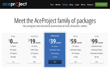 http://www.aceproject.com/packages/hosted/