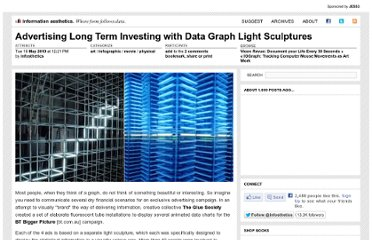 http://infosthetics.com/archives/2010/05/advertising_long_term_investing_with_data_graph_light_sculptures.html