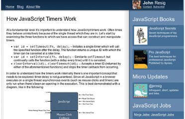 http://ejohn.org/blog/how-javascript-timers-work/