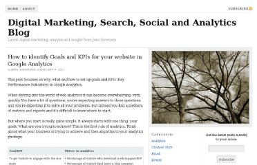 http://www.jenssorensen.co.uk/2011/01/how-to-identify-goals-and-kpis-for-your-website-in-google-analytics/