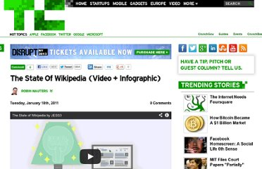 http://techcrunch.com/2011/01/18/the-state-of-wikipedia-video-infographic/