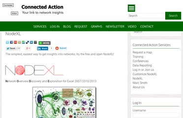http://www.connectedaction.net/nodexl/