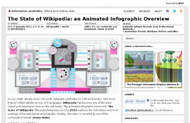 http://infosthetics.com/archives/2011/01/the_state_of_wikipedia_animated_infographic_overview.html