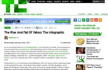 http://techcrunch.com/2011/01/19/the-rise-and-fall-of-yahoo-the-infographic/