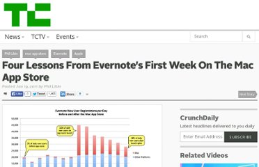 http://techcrunch.com/2011/01/19/evernote-mac-app-store/